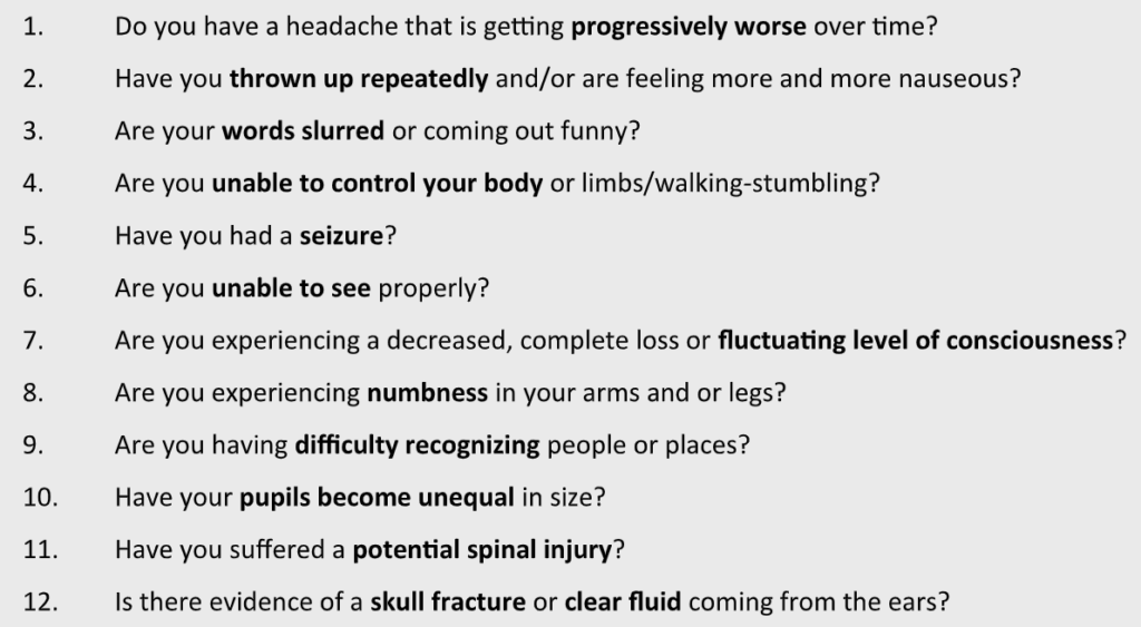 Concussion Emergency Review
