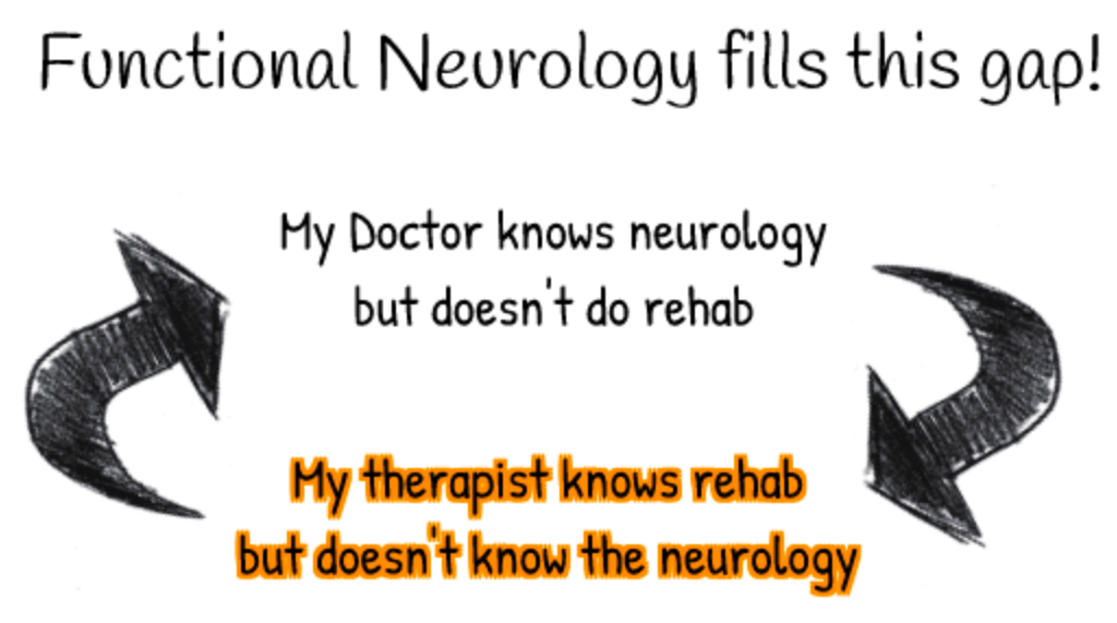 Functional neurology fills the gap
